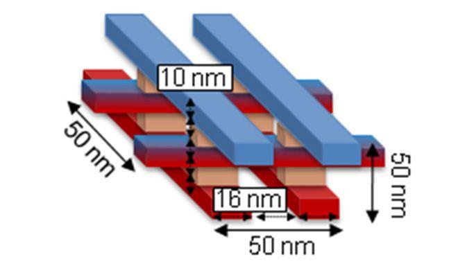 nanocomputer